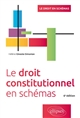 LE DROIT CONSTITUTIONNEL EN SCHEMAS, 6E EDITION